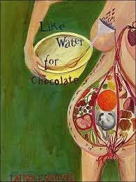 like water for choc cover